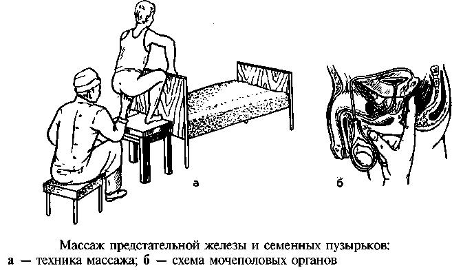 Медсестра и массаж простата